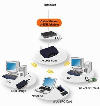 manajemen-jaringan